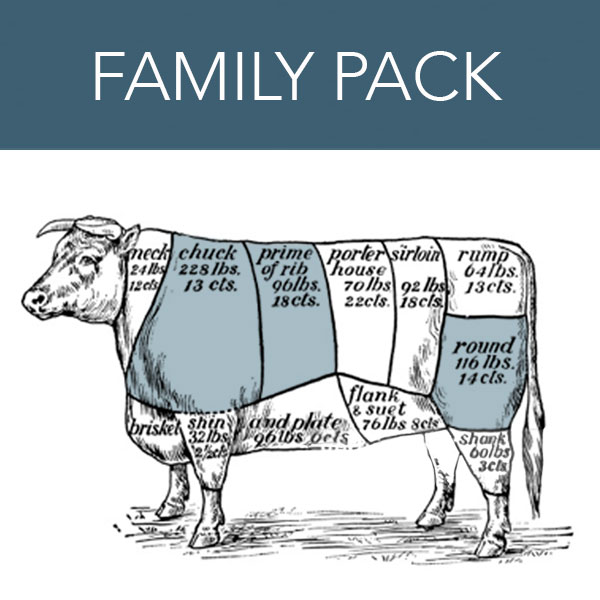 Family Pack - 100 lbs pack